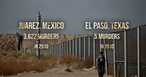 US/Mexico